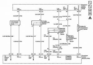 2009 Chevy Impala Fuse Diagram