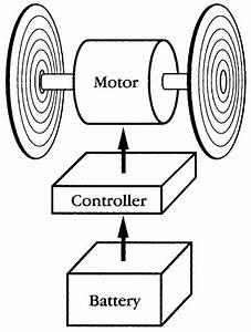 Diagram Listrik Ac Mobil