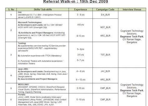 Upload Resume In Cognizant Bangalore by Walk In Cts Skills Bangalore On 19 Dec 2009 Walk In For Professionals
