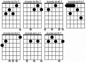 Armonía para todos: Análisis de un blues mayor (primera parte) Guitarristas info