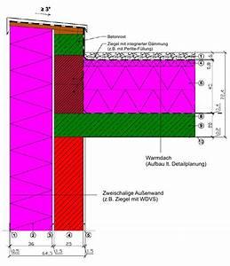 Kosten Für Dacheindeckung : dachaufbau kosten und ausf hrungsdetails f r das ~ Michelbontemps.com Haus und Dekorationen