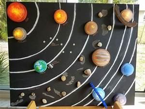 71 best Space images on Pinterest | School projects, Outer ...