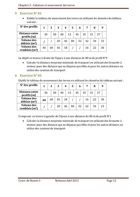 Foisonnement Terre Classe B by Cubature Et Mouvement Des Terres