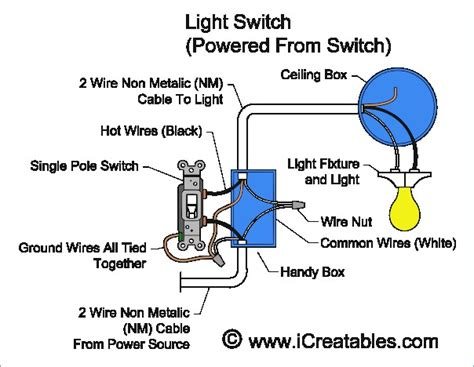wiring diagram single pole switch moesappaloosas