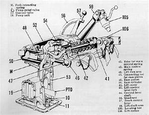 Photos About Ford 8n Tractor Hydraulic Parts Diagram