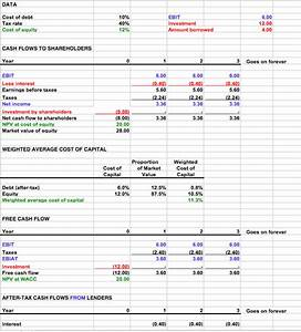 Free Cash Flow Berechnen : free cash flow template for numbers free iwork templates ~ Themetempest.com Abrechnung