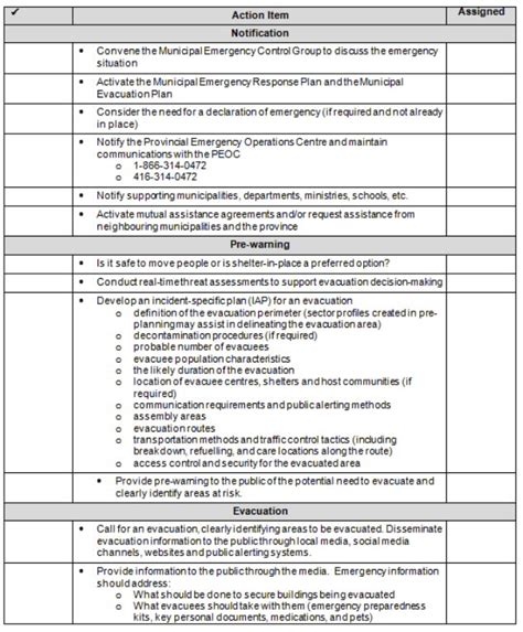 Emergency Response Checklist Template consolidated emergency response contingency plan template