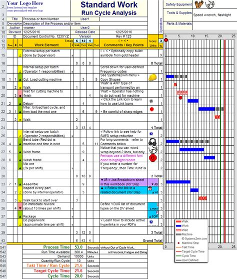 standard work excel template standard work template standard work combination sheet