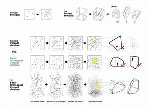 Parti Diagrams For Famous Buildings