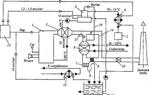 Оценка эффективности глубокой утилизации тепла продуктов сгорания котлов электростанций . авок