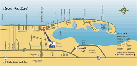 garden city sc weather directions to dunes realty myrtle vacation rentals