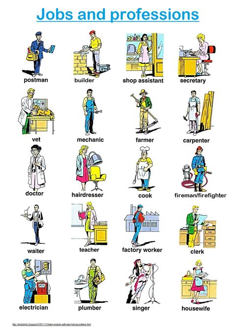 You English Student! Jobs And Professions