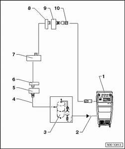 Volkswagen Workshop Manuals  U0026gt  Polo Mk3  U0026gt  Heating