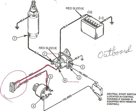 The Starter Motor Whines But Does Not Engage Flywheel