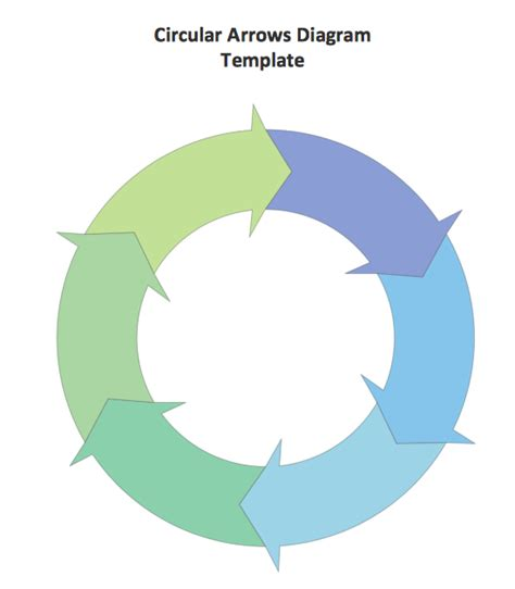 marketing circular arrows diagram template  business