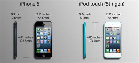do iphone 5 cases fit iphone 5c do iphone 5 cases fit iphone 5s will an iphone 5 case fit Do Ip
