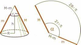 Kreismittelpunkt Berechnen : kegel und kegelstumpf ~ Themetempest.com Abrechnung