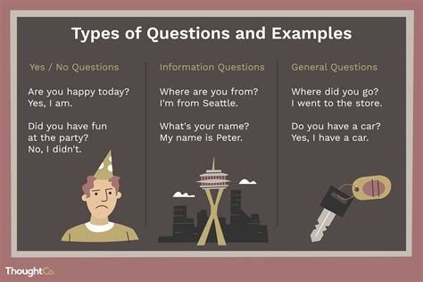 esl learn  basic types  english questions