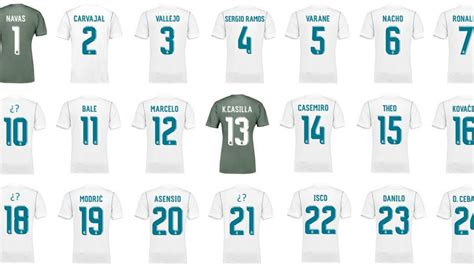 dani ceballos  wear real madrid number  shirt ascom
