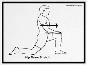Hip Flexor Soreness
