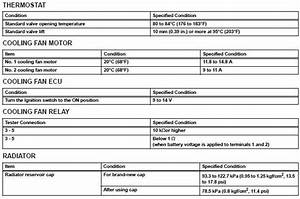 Toyota Sienna Service Manual  2gr