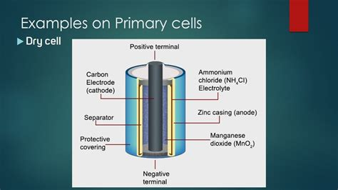 Electrochemistry /Primary cells / Dry cell / applications ...