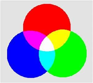 Blau Rot Gelb Grün : farbmischgesetze ~ A.2002-acura-tl-radio.info Haus und Dekorationen