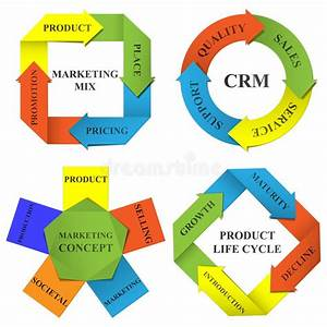 Customer Life Cycle Scheme Stock Vector  Illustration Of