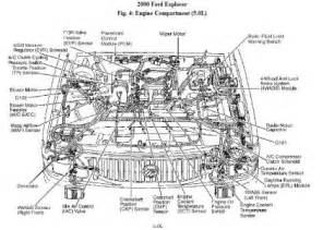 2008 ford explorer engine diagram 2008 auto wiring diagram schematic similiar 2004 ford explorer engine diagram keywords on 2008 ford explorer engine diagram