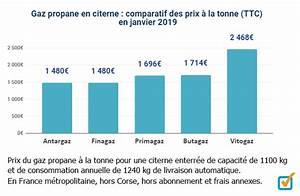 Comparatif Tarif Gaz : comparatif des tarifs du gaz propane ~ Maxctalentgroup.com Avis de Voitures