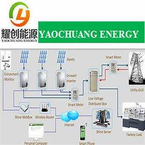 Best quality 5kw Off-grid solar panel system with ...