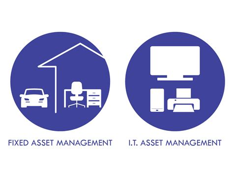 asset management icon design  quadriga informatik gmbh
