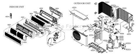 Daikin Split Ac Wiring Diagram Pdf