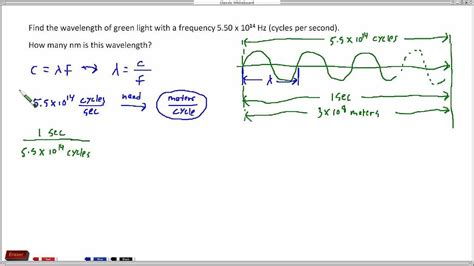 how to measure wavelength of light find the wavelength of light given its frequency youtube