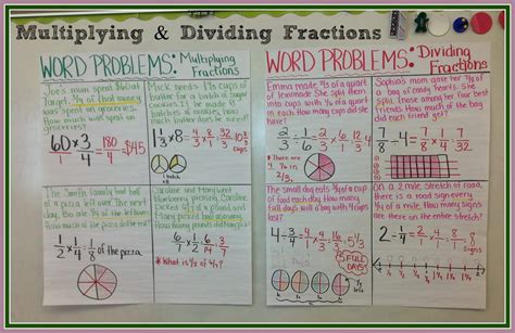 This worksheet can be used with the stepping through multiplication & division word problems lesson. Teaching With a Mountain View: Making Sense of Multiplying & Dividing Fractions Word Problems