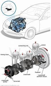 Mazda 626 Fuse Box Diagram