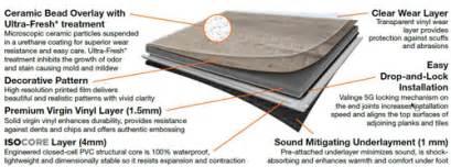 introducing allure isocore vinyl plank flooring