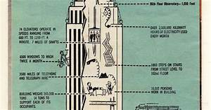 Empire State Building Vintage Brochure Diagram