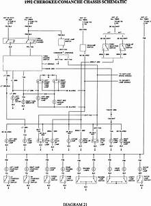 Jeep Cherokee Kl Wiring Diagram