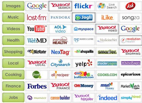 Joongel Mother All Custom Search Engines