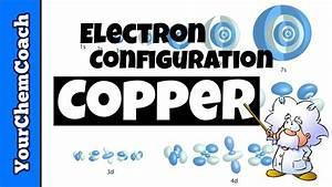 How To Write The Electron Configuration For Copper