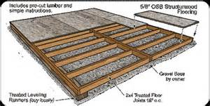 home blueprints free backyard shed foundation plans for your shed building