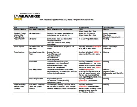 communication plan project management introduction