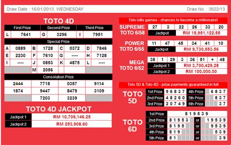 check  sports totopan malaysia  damacaimagnumsingapore toto dd   result