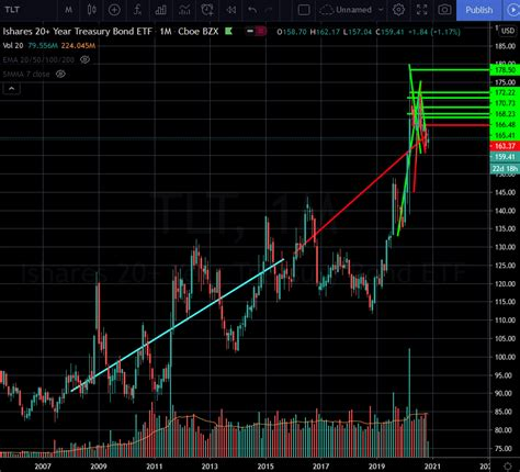 Bitcoin forum > bitcoin > bitcoin discussion > are bitcoins concidered stock shares or bonds? Sunday Market Pre - Octopus Money Multipliers How to make money and multiply it Stock Market ...