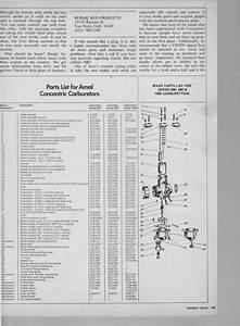 Amal Carburetor Technical Manual And Tuning Guide