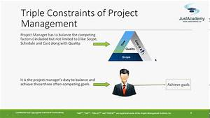 Triple Constraints Of Project Management - Scope  Time And Cost