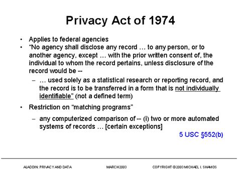 Privacy Act Related Keywords
