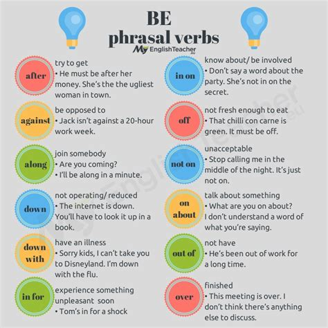 What Are The Most Common Phrasal Verbs With To Be? Myenglishteachereu