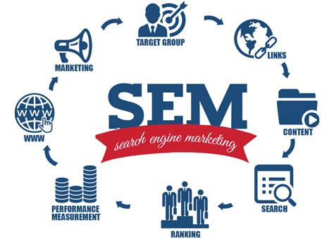 Search Engine Marketing Services - sem search engine marketing digital marketing agency
